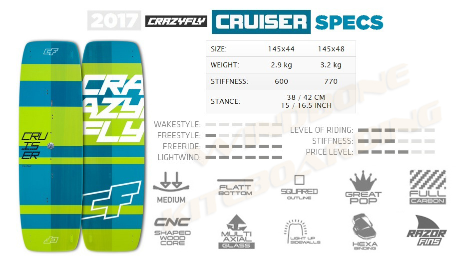 2017 Crazyfly Cruiser Carbon Kiteboard Specifications