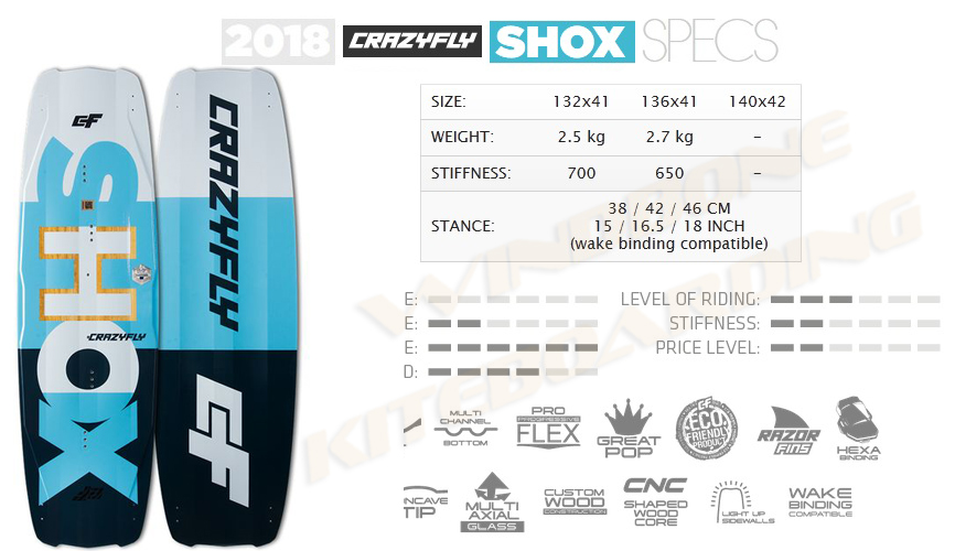 2018 Crazyfly Shox Specifications