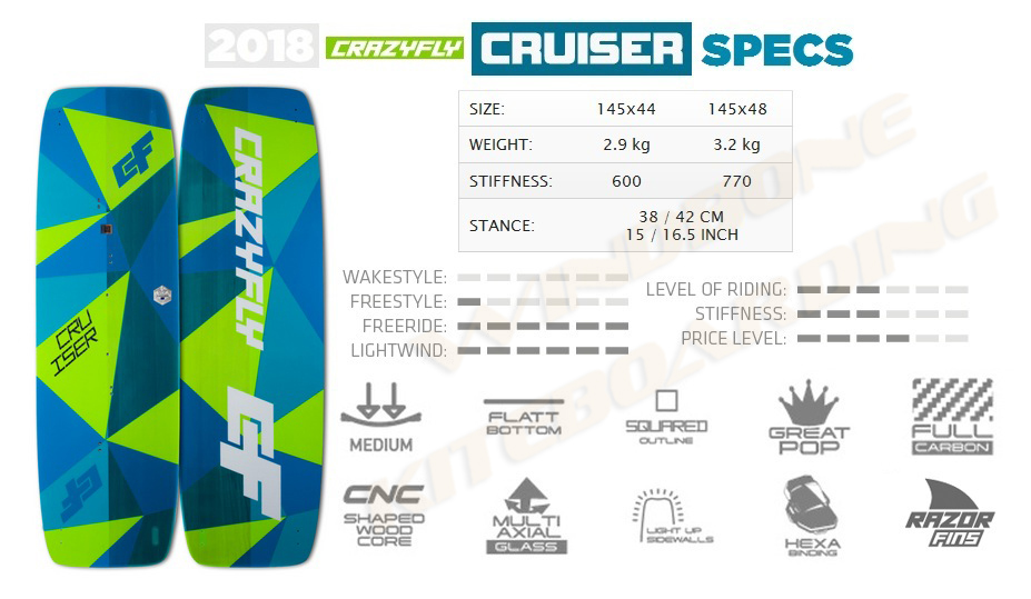 2018 Crazyfly Cruiser Carbon Light Wind Kiteboard Specifications
