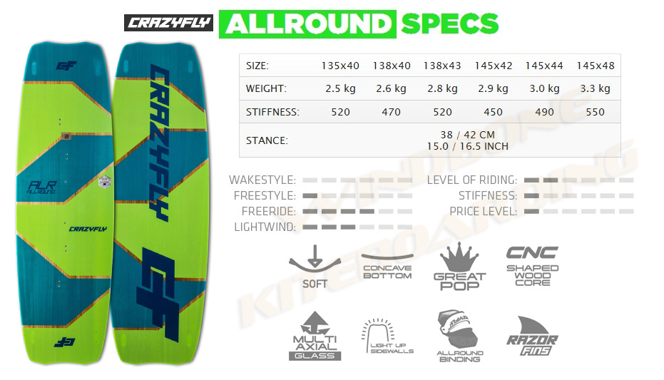 2018 Crazyfly Allround Specifications