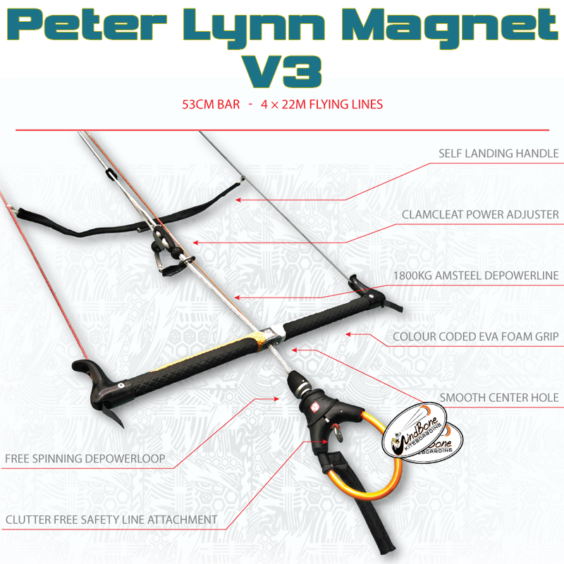 Peter Lynn Magnet V3 Depower Control Bar Features pic